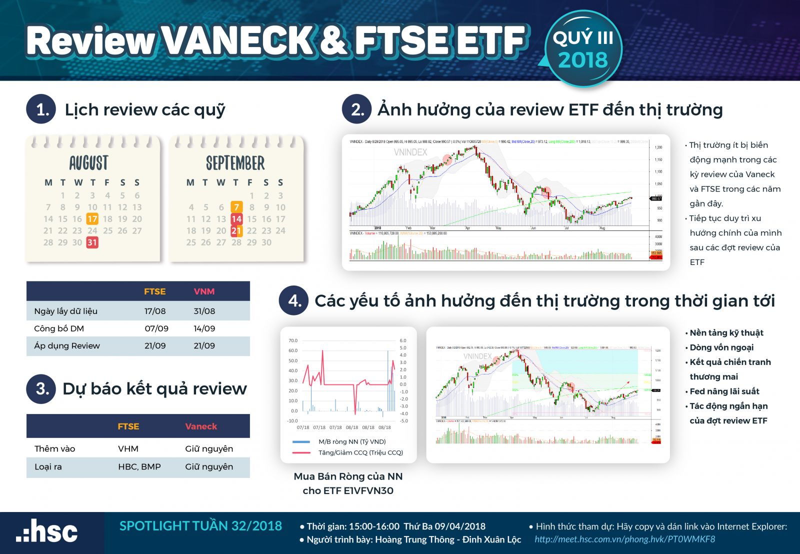 review etf quý 3/2018